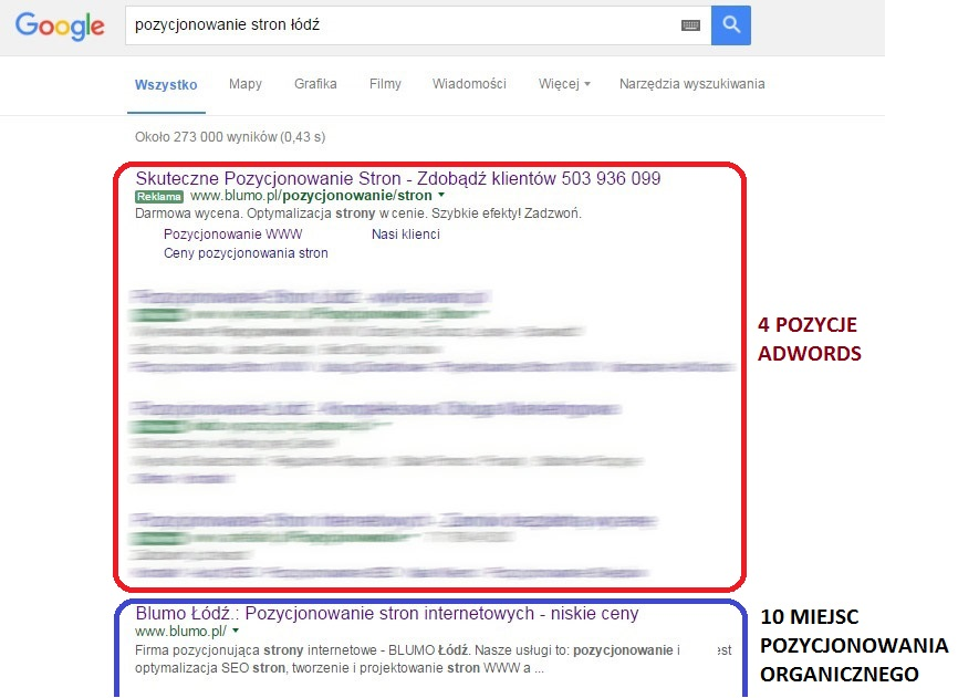 Blumo Adwords Google